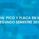 Rotación pico y placa segundo semestre Medellín